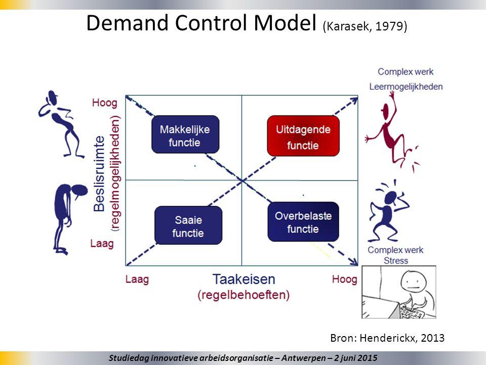 Demand Control Model (Karasek, 1979) 17 Bron: Henderickx, 2013 Studiedag innovatieve arbeidsorganisatie – Antwerpen – 2 juni 2015