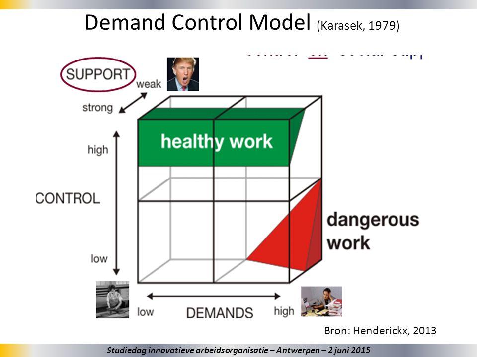 Demand Control Model (Karasek, 1979) 18 Bron: Henderickx, 2013 Studiedag innovatieve arbeidsorganisatie – Antwerpen – 2 juni 2015