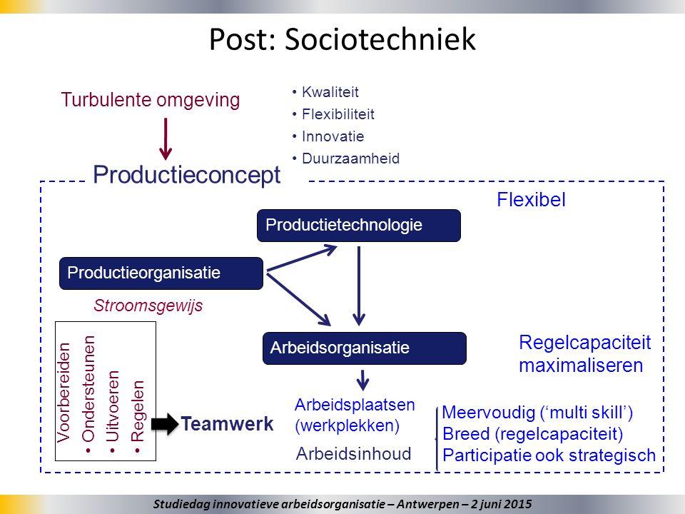 Meervoudig ('multi skill') Breed (regelcapaciteit) Participatie ook strategisch 21 Arbeidsplaatsen (werkplekken) Productieconcept Arbeidsinhoud Produc