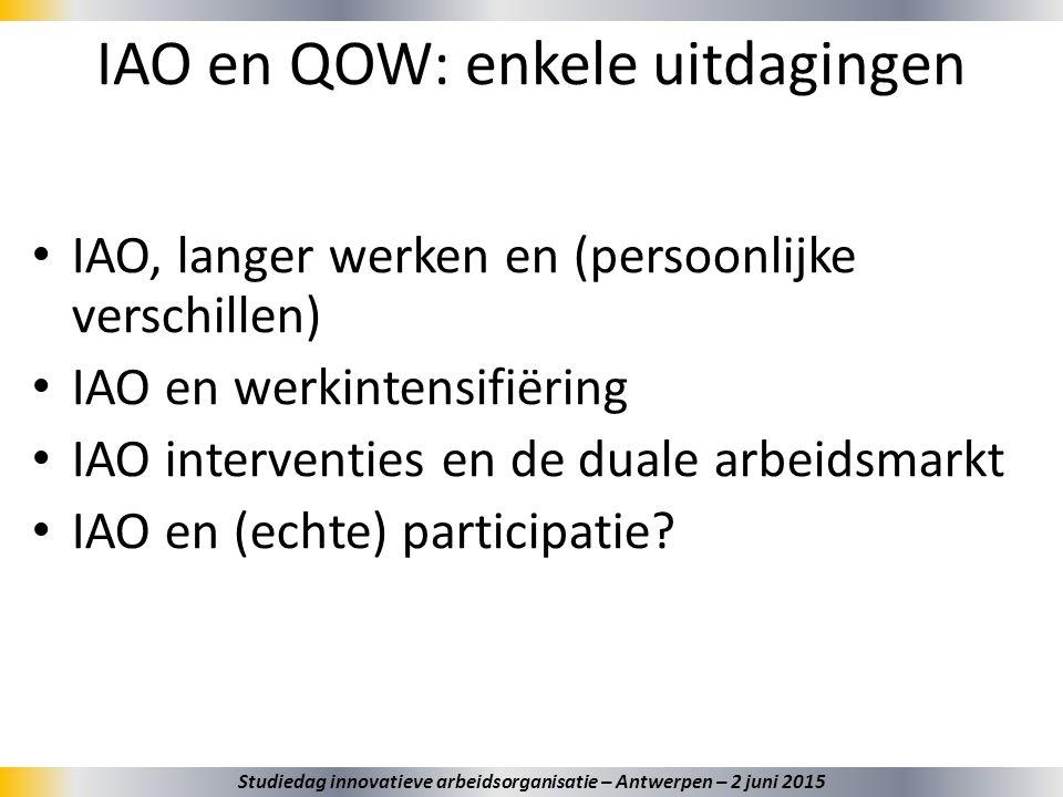 IAO en QOW: enkele uitdagingen 24 IAO, langer werken en (persoonlijke verschillen) IAO en werkintensifiëring IAO interventies en de duale arbeidsmarkt