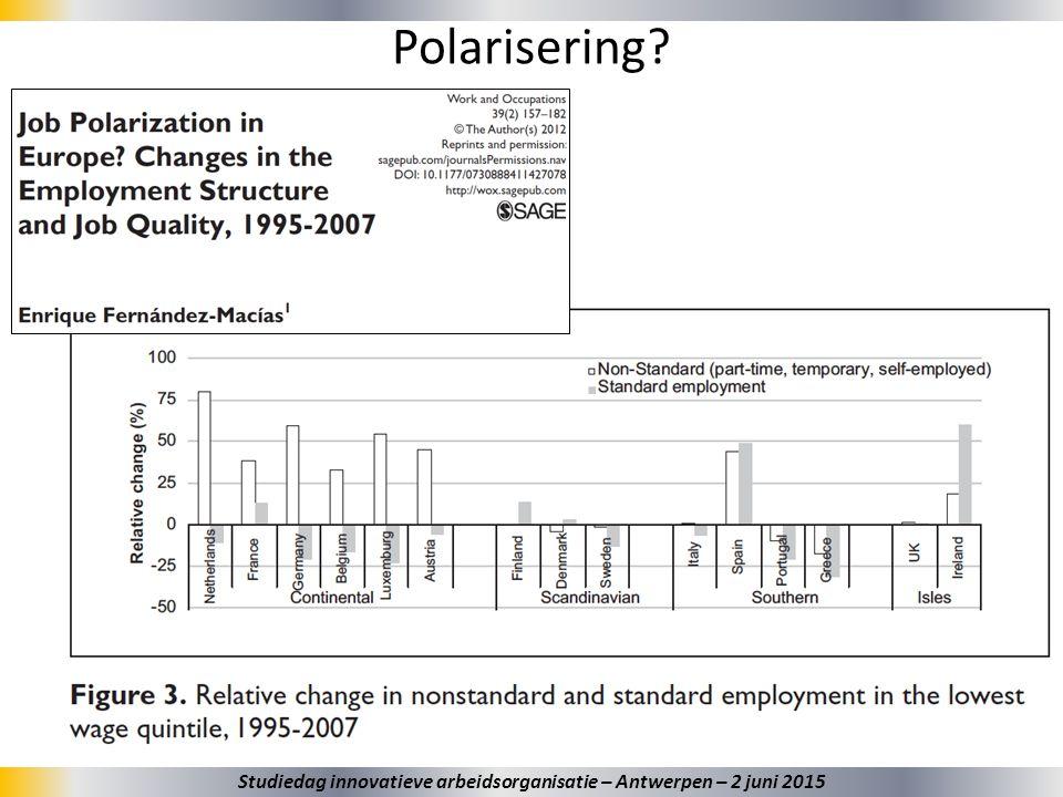 35 Polarisering? Studiedag innovatieve arbeidsorganisatie – Antwerpen – 2 juni 2015