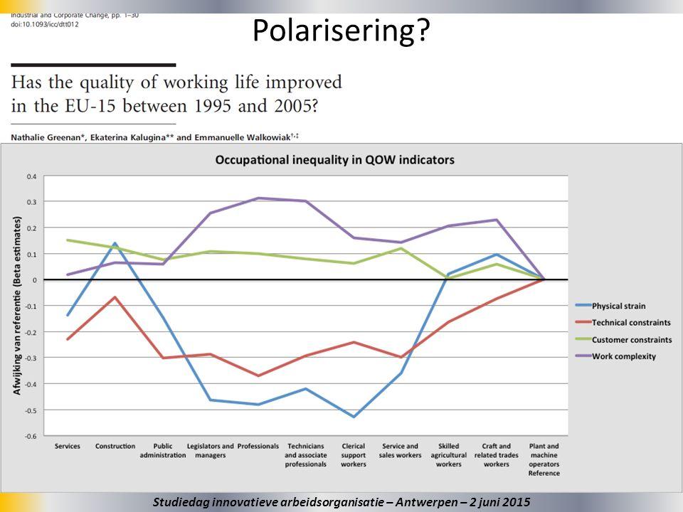 37 Polarisering? Studiedag innovatieve arbeidsorganisatie – Antwerpen – 2 juni 2015