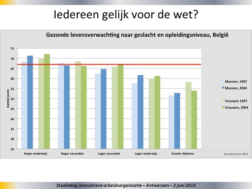 4 Iedereen gelijk voor de wet? Studiedag innovatieve arbeidsorganisatie – Antwerpen – 2 juni 2015