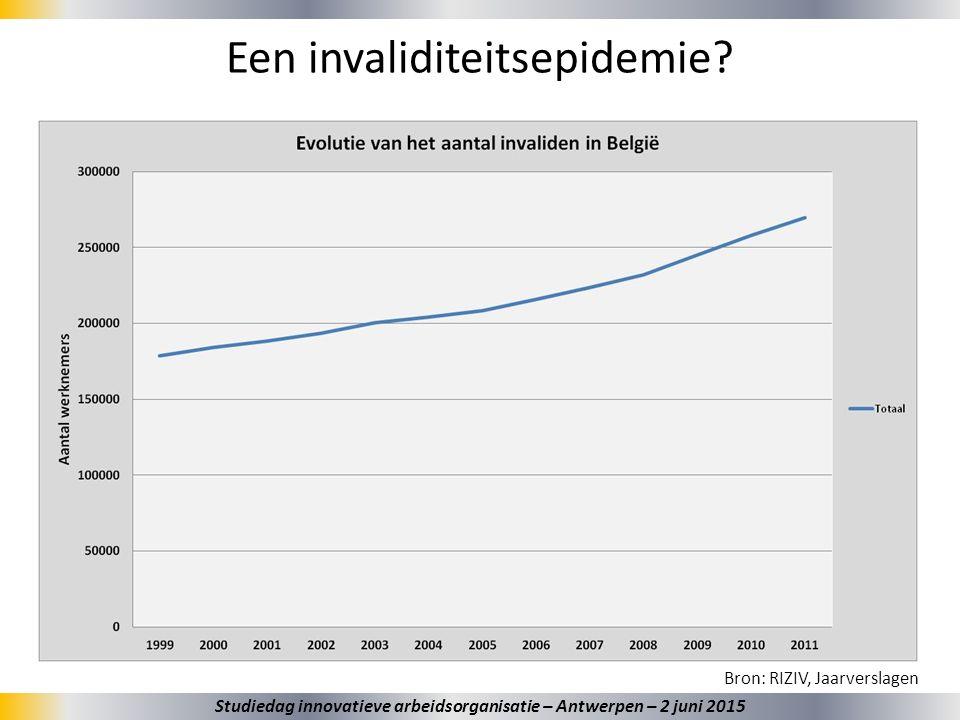 6 Een invaliditeitsepidemie? Bron: RIZIV, Jaarverslagen Studiedag innovatieve arbeidsorganisatie – Antwerpen – 2 juni 2015