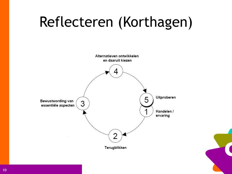10 Reflecteren (Korthagen)