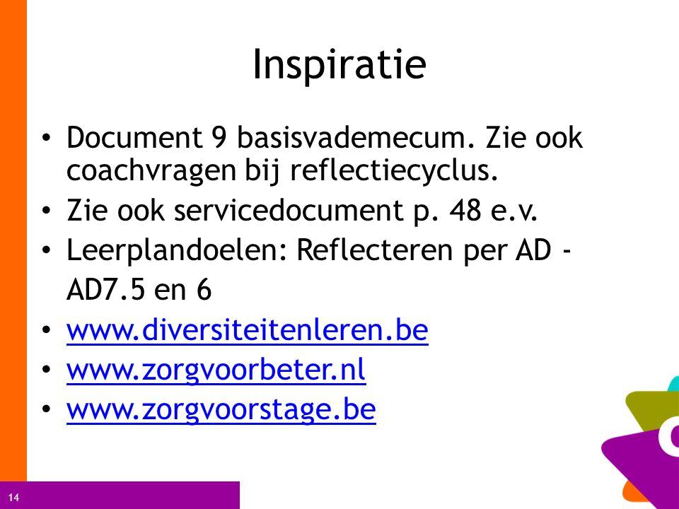 14 Inspiratie Document 9 basisvademecum. Zie ook coachvragen bij reflectiecyclus. Zie ook servicedocument p. 48 e.v. Leerplandoelen: Reflecteren per A