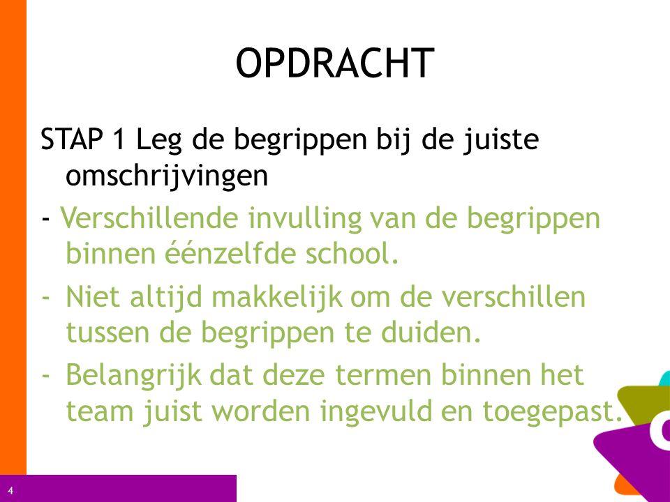 4 OPDRACHT STAP 1 Leg de begrippen bij de juiste omschrijvingen - Verschillende invulling van de begrippen binnen éénzelfde school. -Niet altijd makke