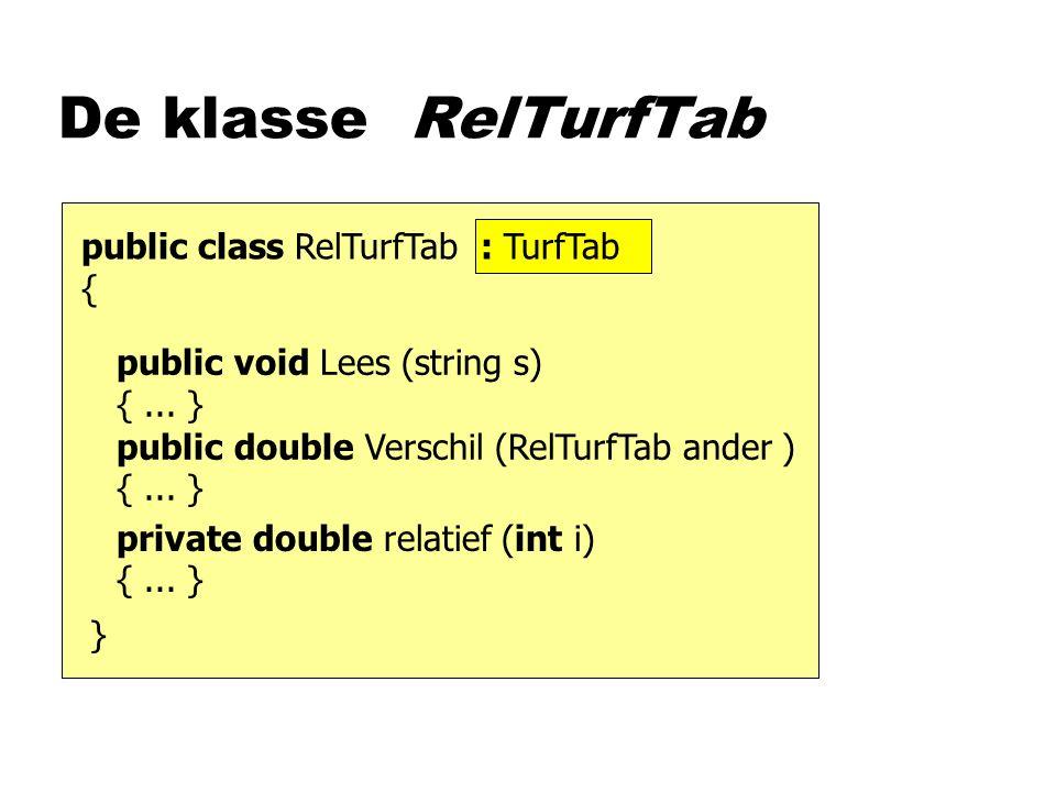 De klasse RelTurfTab public void Lees (string s) {...
