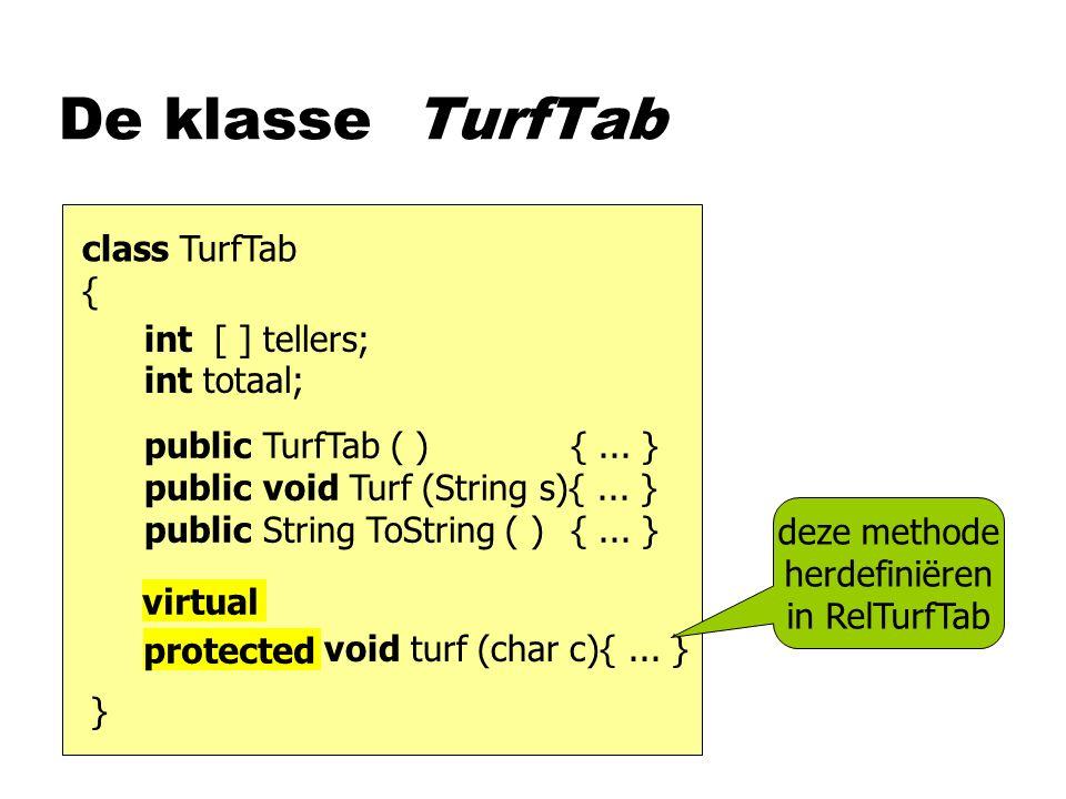 De klasse TurfTab class TurfTab { int [ ] tellers; int totaal; public TurfTab ( ){...