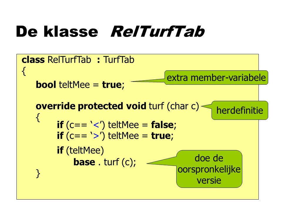 De klasse RelTurfTab override protected void turf (char c) { } class RelTurfTab : TurfTab { base.