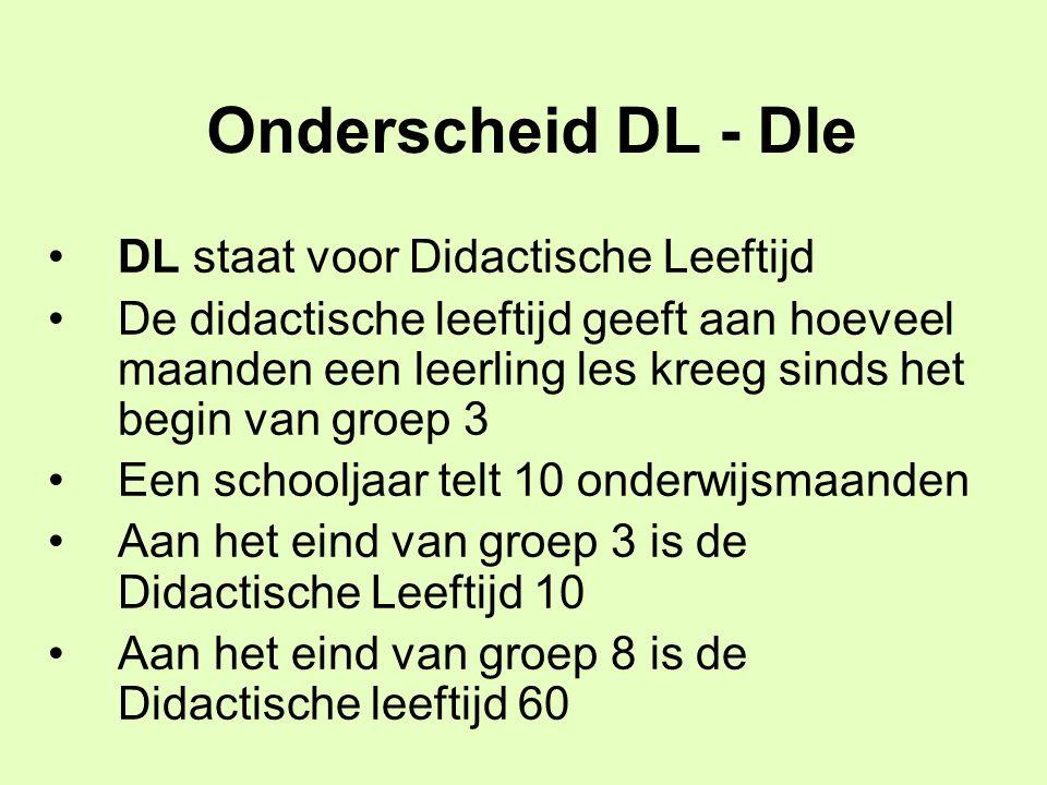 Onderscheid DL - Dle DL staat voor Didactische Leeftijd De didactische leeftijd geeft aan hoeveel maanden een leerling les kreeg sinds het begin van g