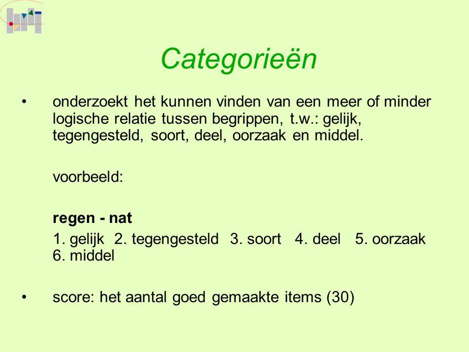 Categorieën onderzoekt het kunnen vinden van een meer of minder logische relatie tussen begrippen, t.w.: gelijk, tegengesteld, soort, deel, oorzaak en middel.