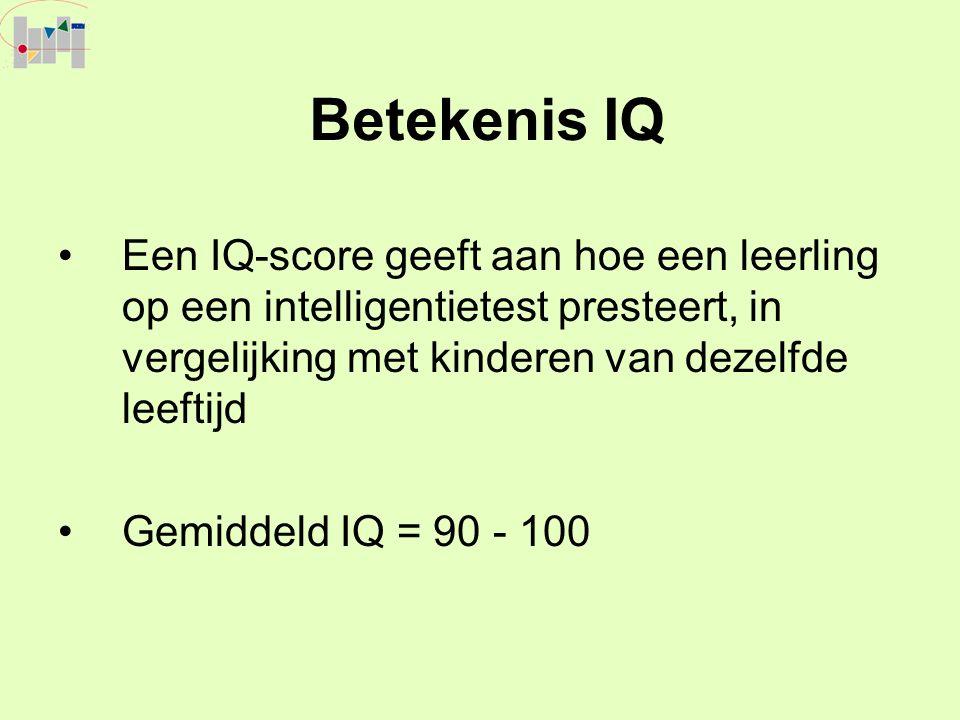 Betekenis IQ Een IQ-score geeft aan hoe een leerling op een intelligentietest presteert, in vergelijking met kinderen van dezelfde leeftijd Gemiddeld IQ = 90 - 100