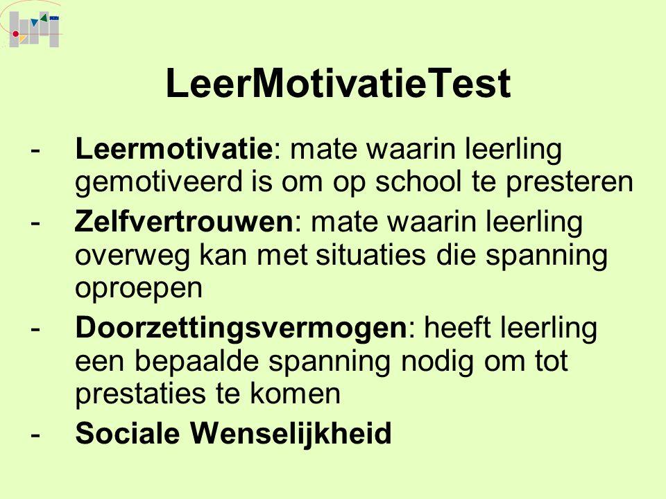 LeerMotivatieTest -Leermotivatie: mate waarin leerling gemotiveerd is om op school te presteren -Zelfvertrouwen: mate waarin leerling overweg kan met