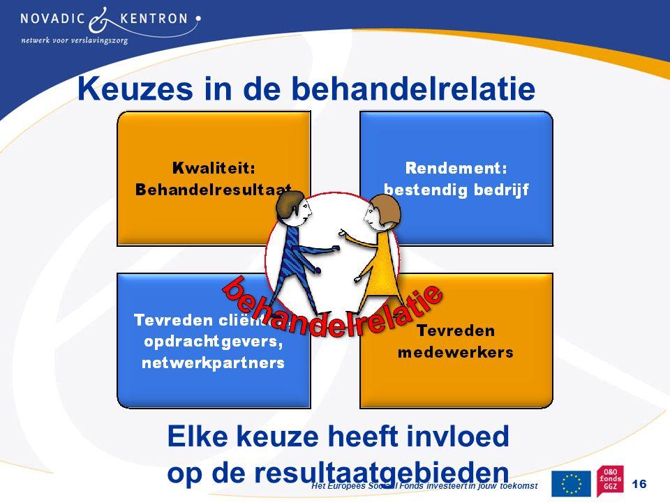 Het Europees Sociaal Fonds investeert in jouw toekomst Keuzes in de behandelrelatie 16 Elke keuze heeft invloed op de resultaatgebieden