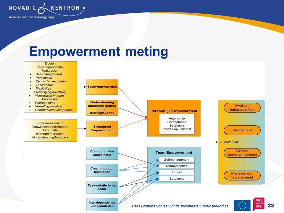 Het Europees Sociaal Fonds investeert in jouw toekomst Empowerment meting Het Europees Sociaal Fonds investeert in jouw toekomst 22