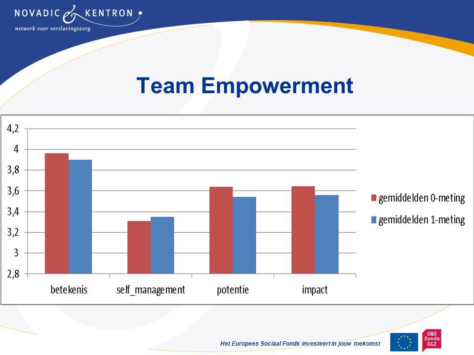 Het Europees Sociaal Fonds investeert in jouw toekomst Team Empowerment