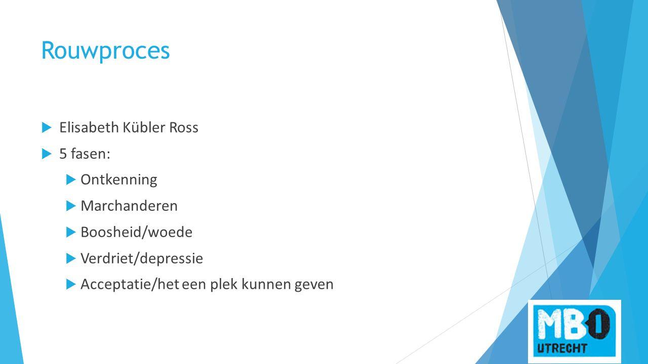 Rouwproces  Elisabeth Kübler Ross  5 fasen:  Ontkenning  Marchanderen  Boosheid/woede  Verdriet/depressie  Acceptatie/het een plek kunnen geven