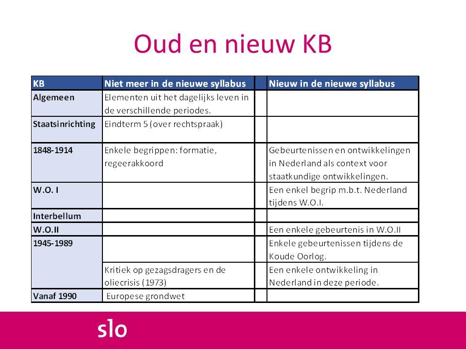 Oud en nieuw KB