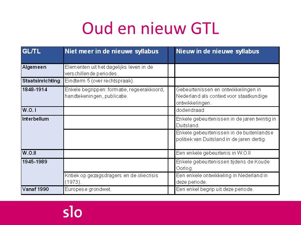 Oud en nieuw GTL