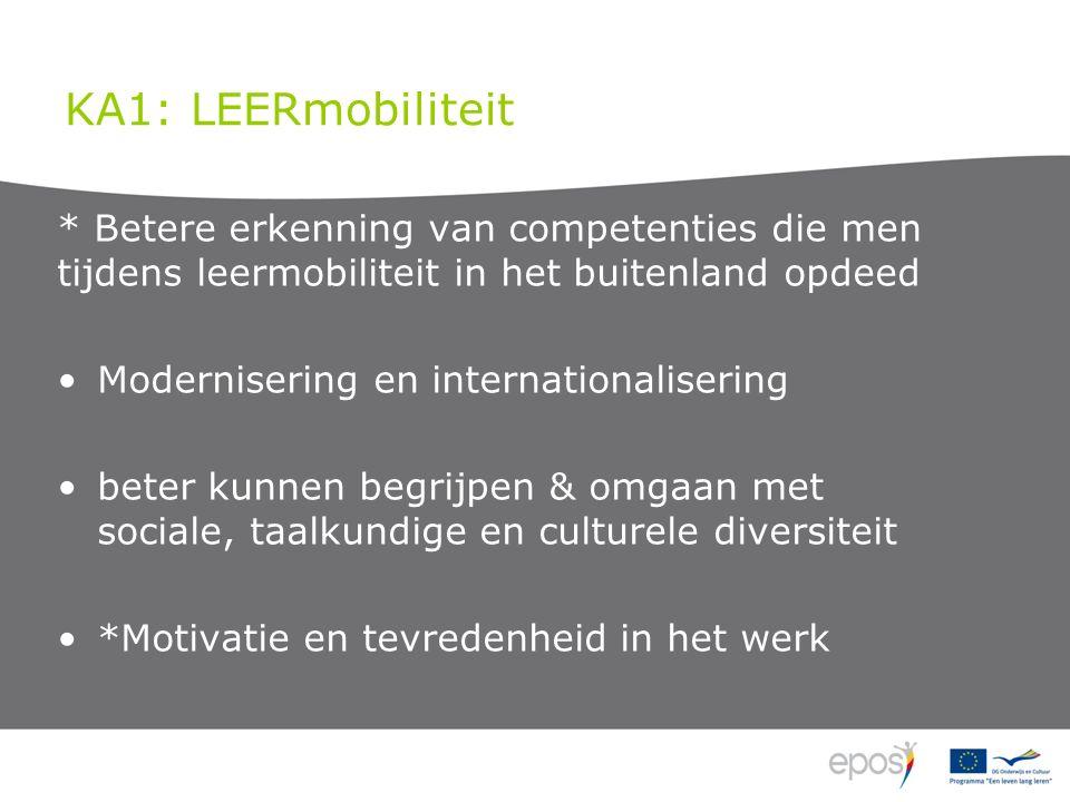 KA1: LEERmobiliteit * Betere erkenning van competenties die men tijdens leermobiliteit in het buitenland opdeed Modernisering en internationalisering beter kunnen begrijpen & omgaan met sociale, taalkundige en culturele diversiteit *Motivatie en tevredenheid in het werk