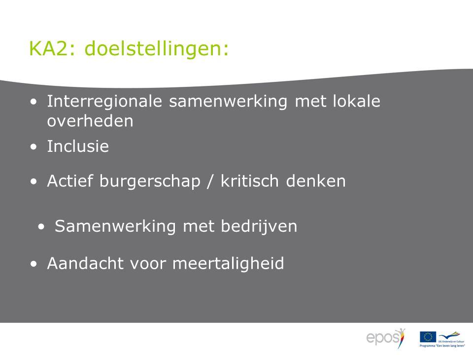 KA2: doelstellingen: Interregionale samenwerking met lokale overheden Actief burgerschap / kritisch denken Inclusie Samenwerking met bedrijven Aandacht voor meertaligheid