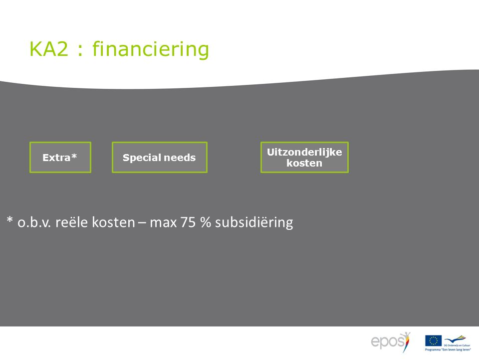 KA2 : financiering Uitzonderlijke kosten Special needs Extra* * o.b.v.