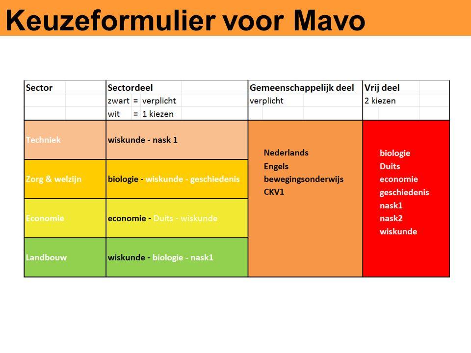 Keuzeformulier voor Mavo