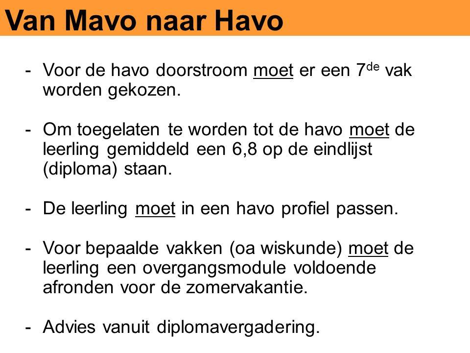 Van Mavo naar Havo -Voor de havo doorstroom moet er een 7 de vak worden gekozen.