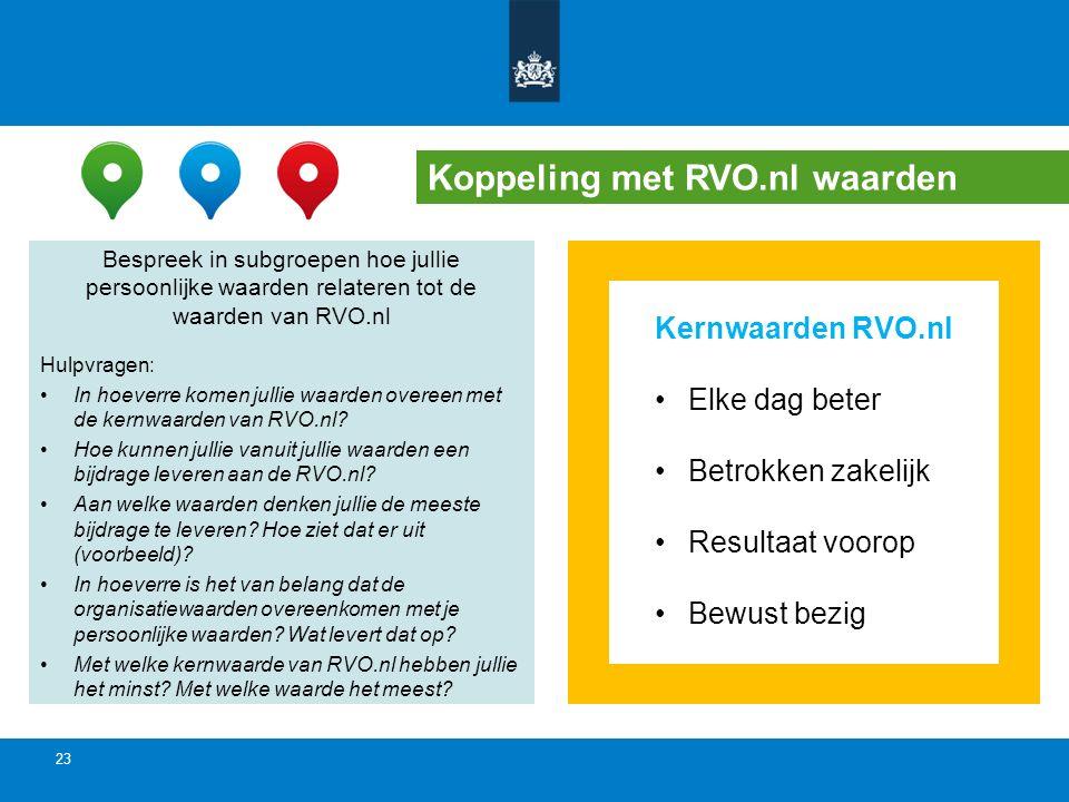 23 Koppeling met RVO.nl waarden Bespreek in subgroepen hoe jullie persoonlijke waarden relateren tot de waarden van RVO.nl Hulpvragen: In hoeverre kom