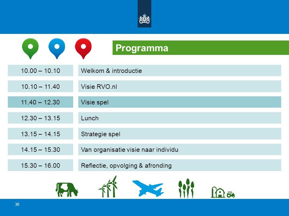 30 Programma Welkom & introductie Visie RVO.nl Visie spel Lunch Van organisatie visie naar individu 10.00 – 10.10 10.10 – 11.40 11.40 – 12.30 12.30 –