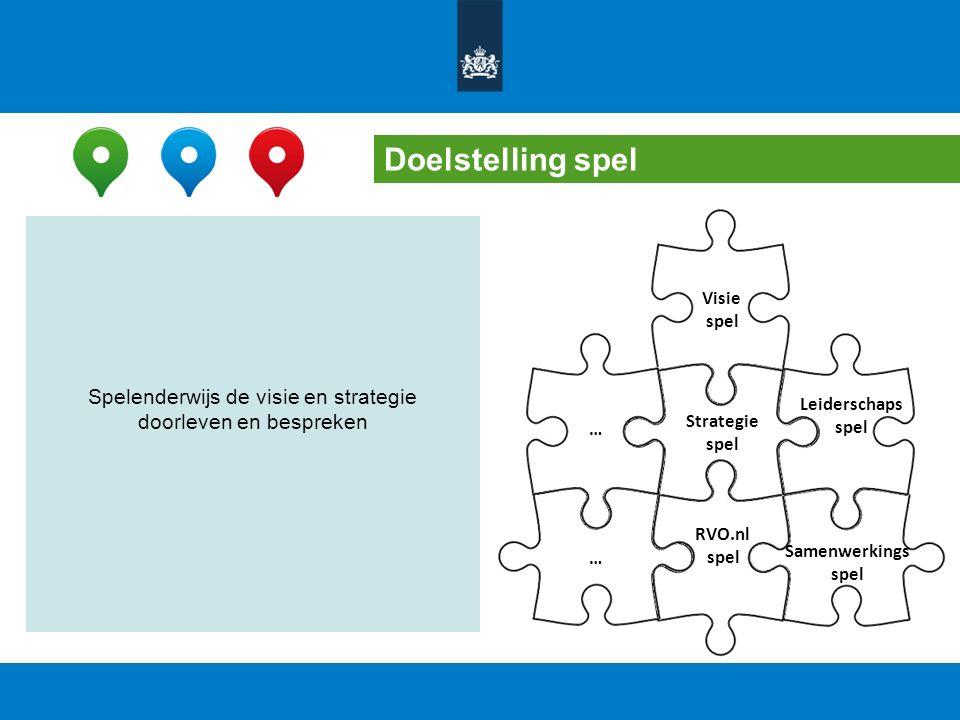 Doelstelling spel Spelenderwijs de visie en strategie doorleven en bespreken Visie spel Strategie spel RVO.nl spel Leiderschaps spel Samenwerkings spe