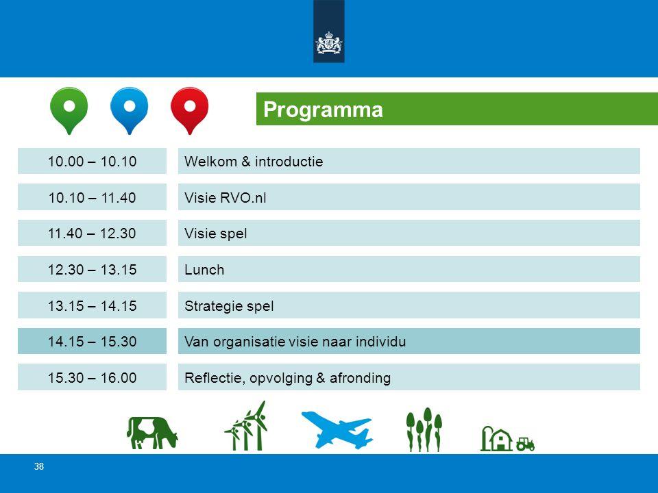 38 Programma Welkom & introductie Visie RVO.nl Visie spel Lunch Van organisatie visie naar individu 10.00 – 10.10 10.10 – 11.40 11.40 – 12.30 12.30 –