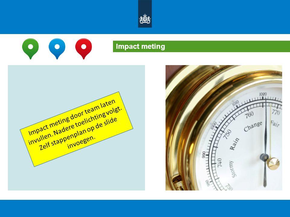 Impact meting Impact meting door team laten invullen. Nadere toelichting volgt. Zelf stappenplan op de slide invoegen.