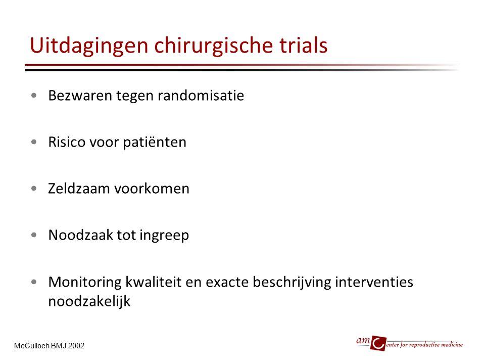 Uitdagingen chirurgische trials Bezwaren tegen randomisatie Risico voor patiënten Zeldzaam voorkomen Noodzaak tot ingreep Monitoring kwaliteit en exac