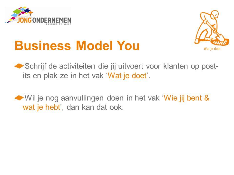 Business Model You Schrijf de activiteiten die jij uitvoert voor klanten op post- its en plak ze in het vak 'Wat je doet'.