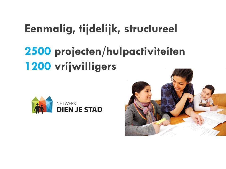 Eenmalig, tijdelijk, structureel 2500 projecten/hulpactiviteiten 1200 vrijwilligers
