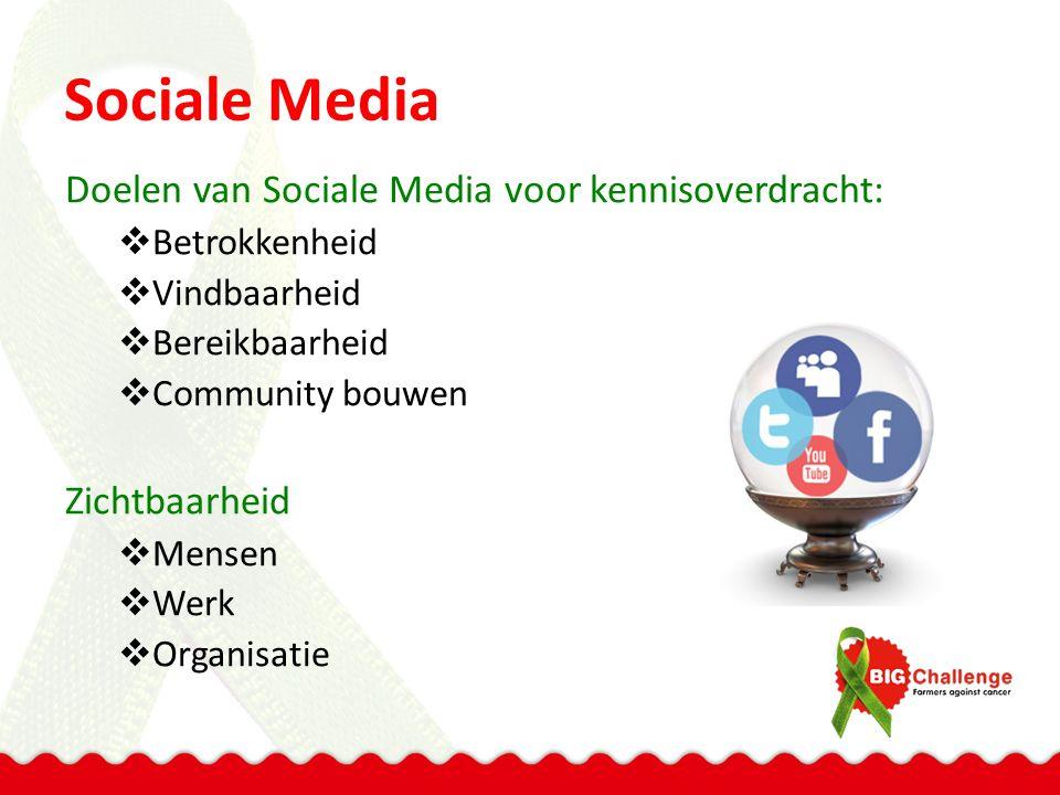 Sociale Media Doelen van Sociale Media voor kennisoverdracht:  Betrokkenheid  Vindbaarheid  Bereikbaarheid  Community bouwen Zichtbaarheid  Mensen  Werk  Organisatie