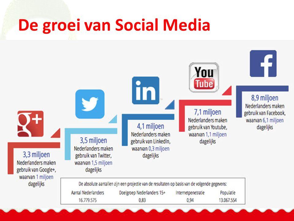 De groei van Social Media