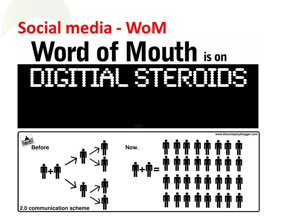 Social media - WoM
