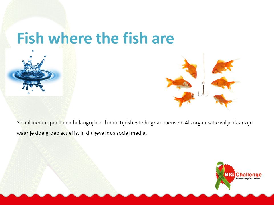 Fish where the fish are Social media speelt een belangrijke rol in de tijdsbesteding van mensen. Als organisatie wil je daar zijn waar je doelgroep ac