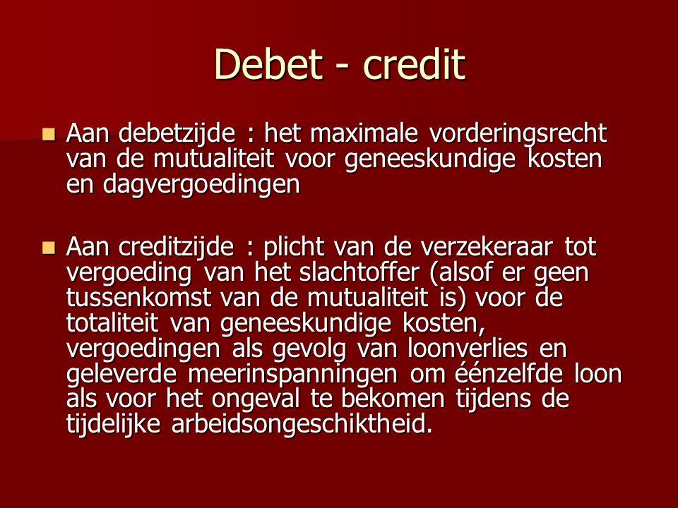 Debet - credit Aan debetzijde : het maximale vorderingsrecht van de mutualiteit voor geneeskundige kosten en dagvergoedingen Aan debetzijde : het maxi