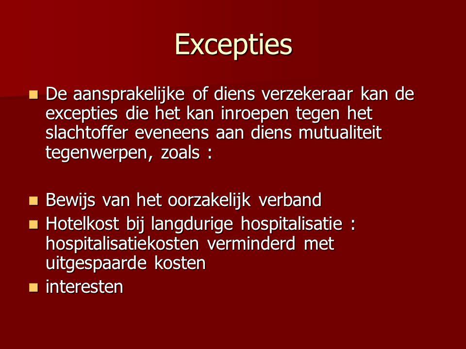 Excepties De aansprakelijke of diens verzekeraar kan de excepties die het kan inroepen tegen het slachtoffer eveneens aan diens mutualiteit tegenwerpe