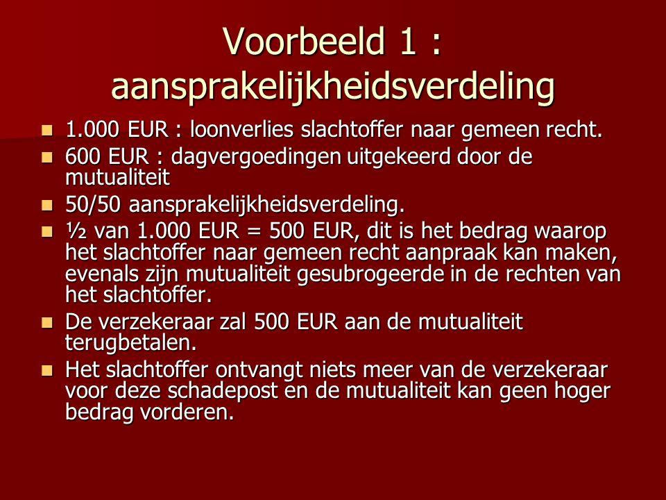 Voorbeeld 1 : aansprakelijkheidsverdeling 1.000 EUR : loonverlies slachtoffer naar gemeen recht. 1.000 EUR : loonverlies slachtoffer naar gemeen recht