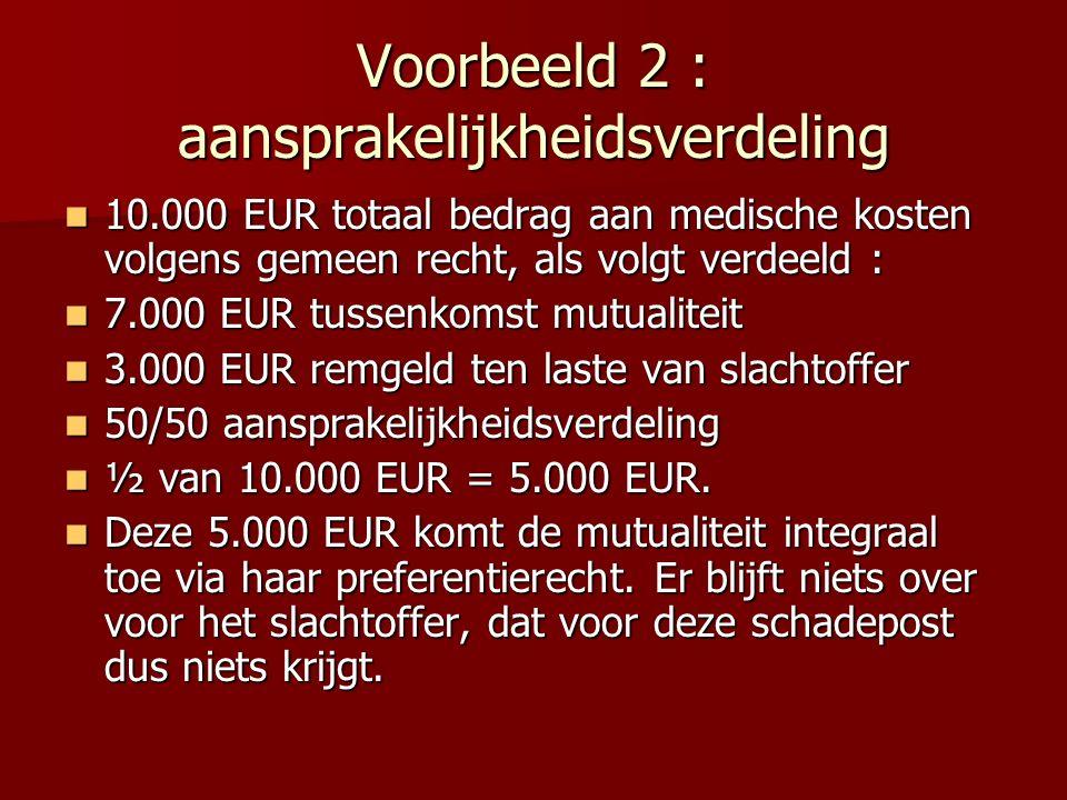 Voorbeeld 2 : aansprakelijkheidsverdeling 10.000 EUR totaal bedrag aan medische kosten volgens gemeen recht, als volgt verdeeld : 10.000 EUR totaal be