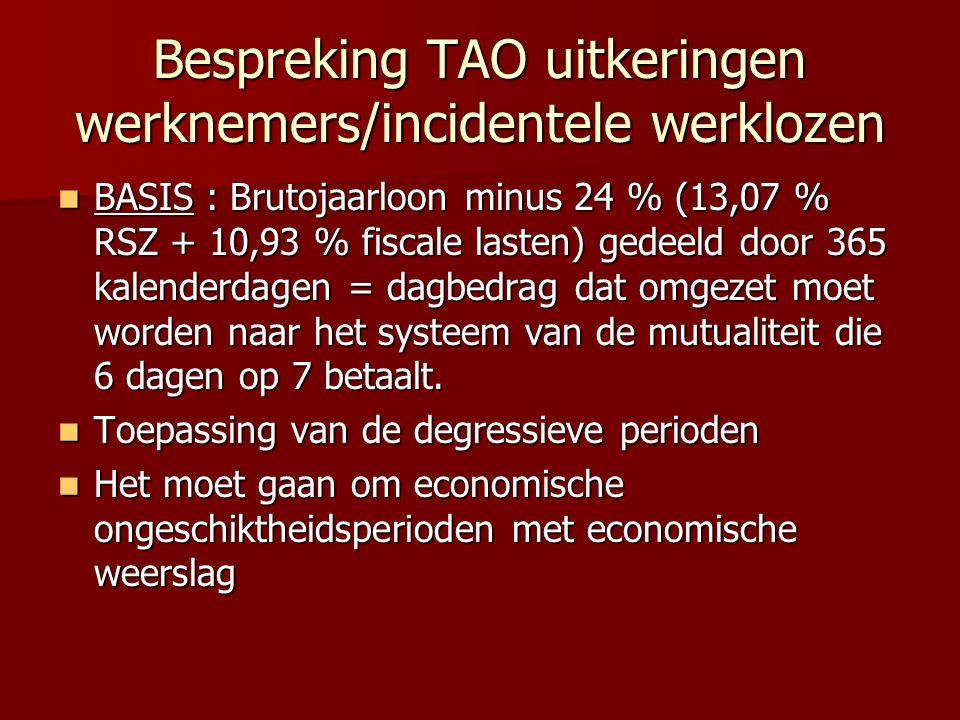 Bespreking TAO uitkeringen werknemers/incidentele werklozen BASIS : Brutojaarloon minus 24 % (13,07 % RSZ + 10,93 % fiscale lasten) gedeeld door 365 k