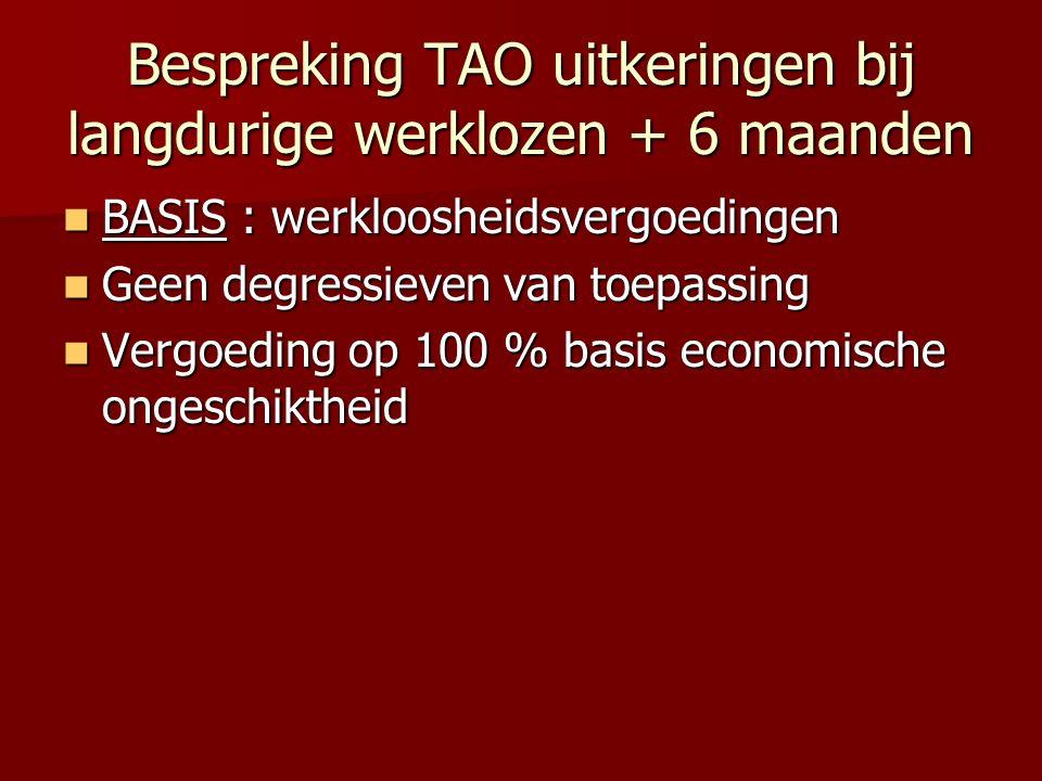 Bespreking TAO uitkeringen bij langdurige werklozen + 6 maanden BASIS : werkloosheidsvergoedingen BASIS : werkloosheidsvergoedingen Geen degressieven