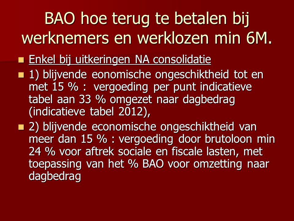 BAO hoe terug te betalen bij werknemers en werklozen min 6M. Enkel bij uitkeringen NA consolidatie Enkel bij uitkeringen NA consolidatie 1) blijvende