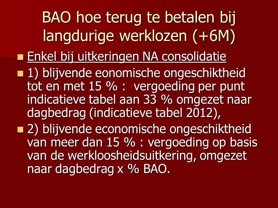 BAO hoe terug te betalen bij langdurige werklozen (+6M) Enkel bij uitkeringen NA consolidatie Enkel bij uitkeringen NA consolidatie 1) blijvende eonom