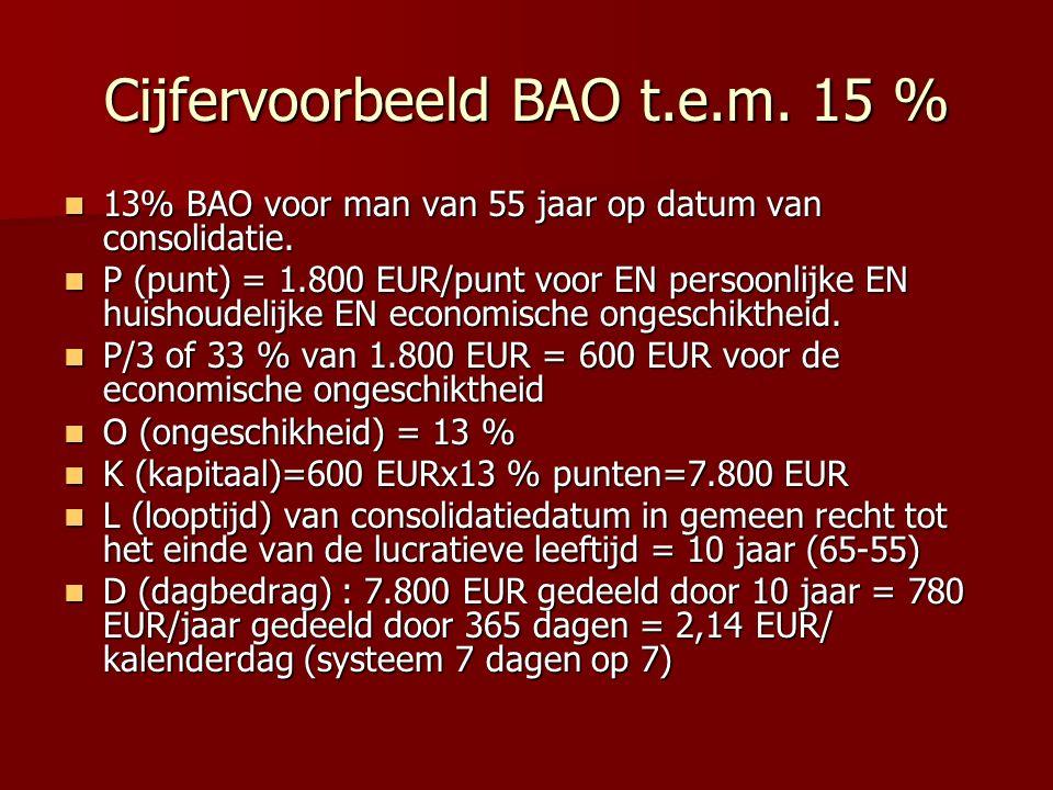 Cijfervoorbeeld BAO t.e.m. 15 % 13% BAO voor man van 55 jaar op datum van consolidatie. 13% BAO voor man van 55 jaar op datum van consolidatie. P (pun